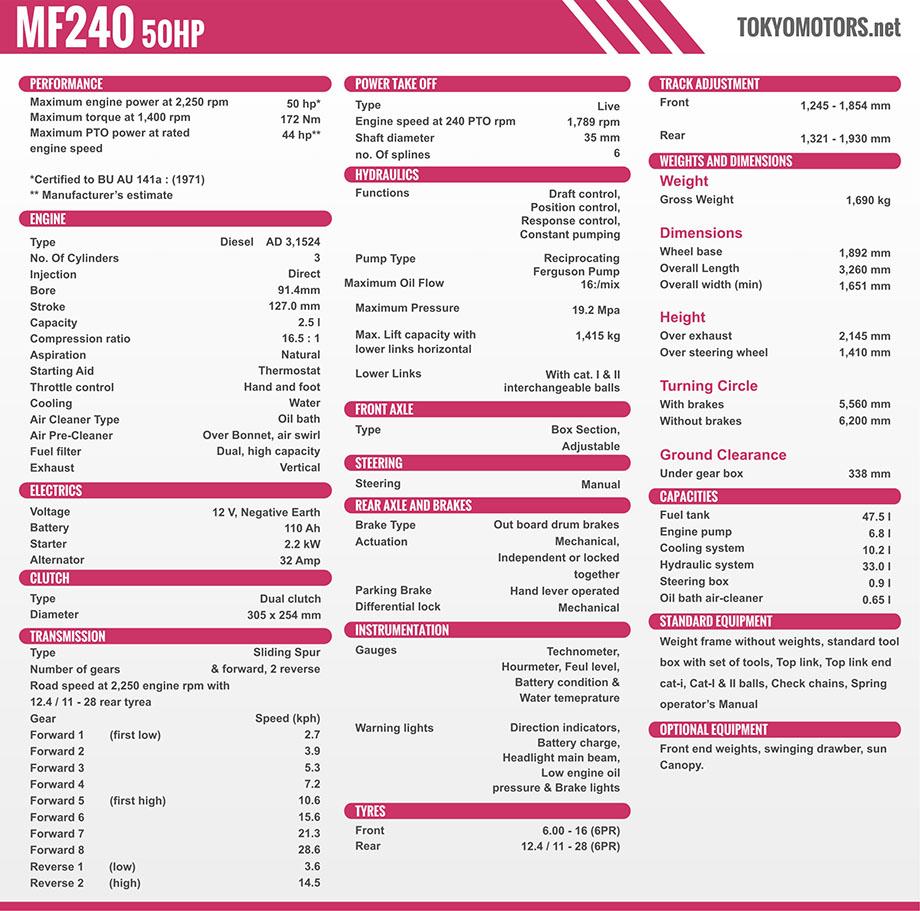 Massey Ferguson MF 240 tractors technical specifications